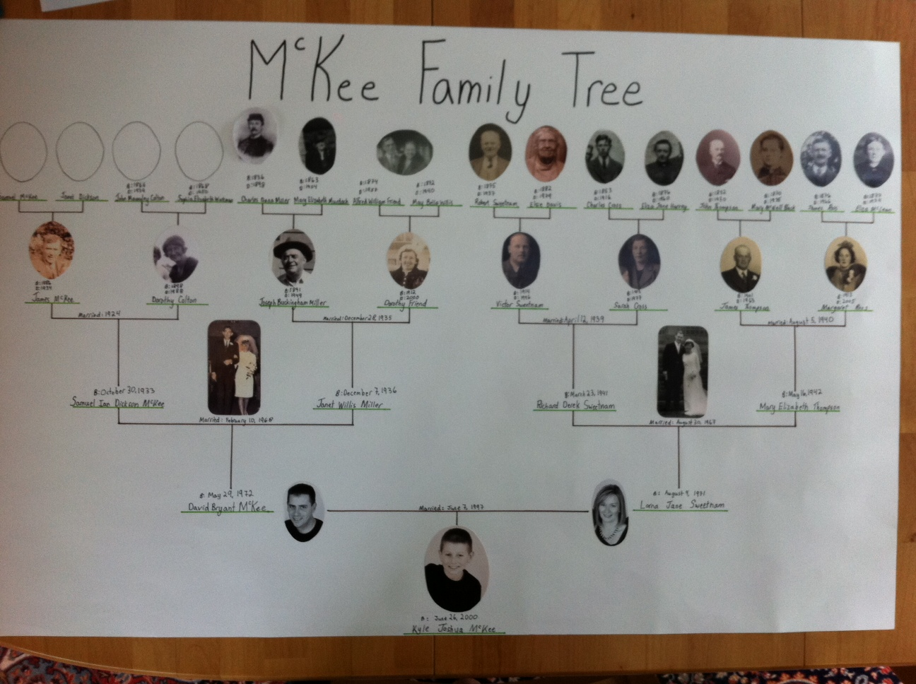 Family Tree Janet 39 S Thread