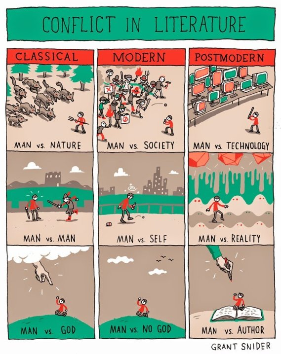 comics-literature-evolution-1767600.jpeg